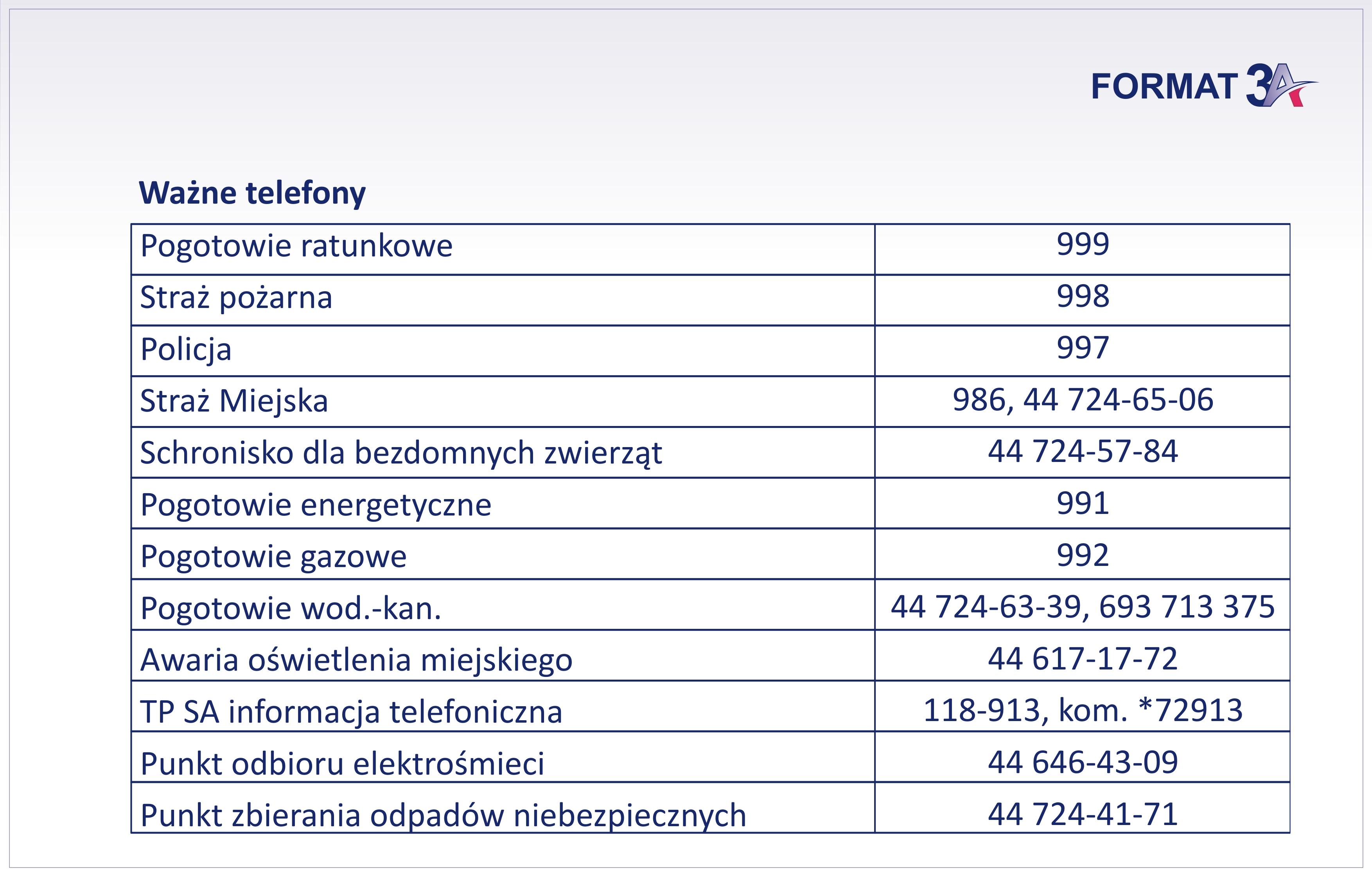 2016_Format_ważne telefony